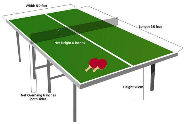 Ping Pong Table Dimensions: Standard size and factors